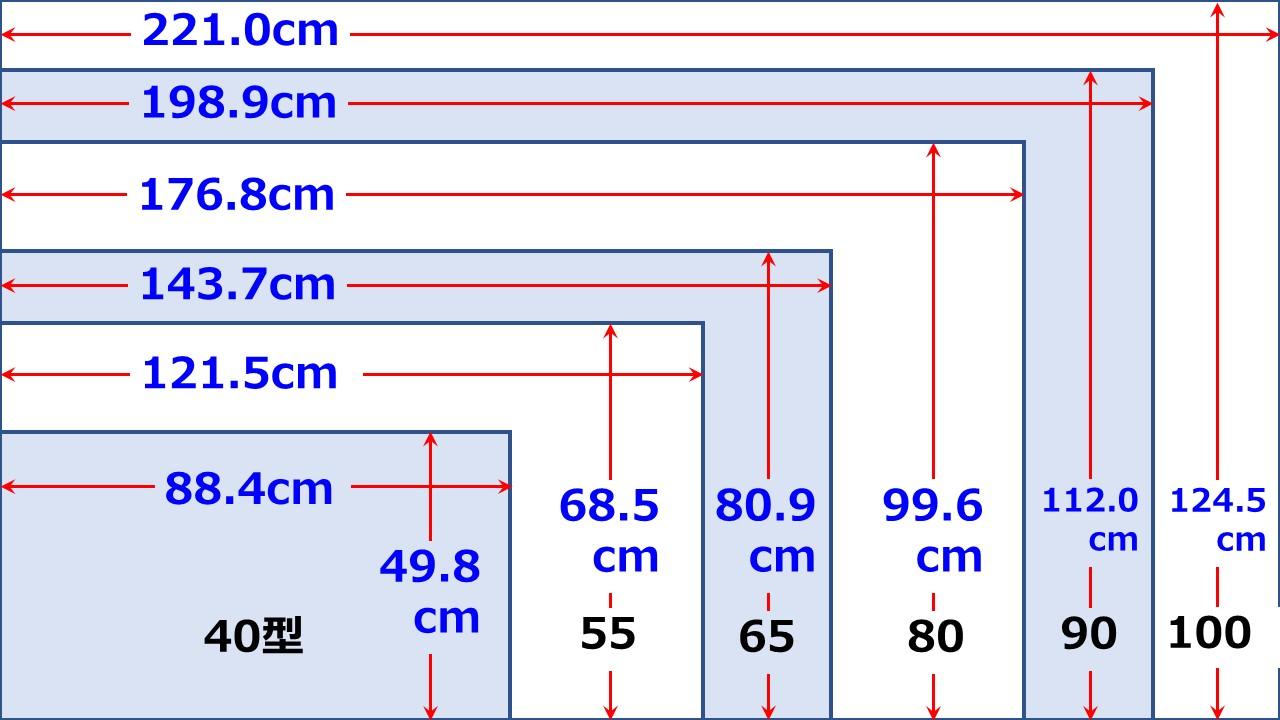 サイズ 選び方 テレビ テレビのサイズの選び方は?距離や部屋との関係は?比較一人暮らし