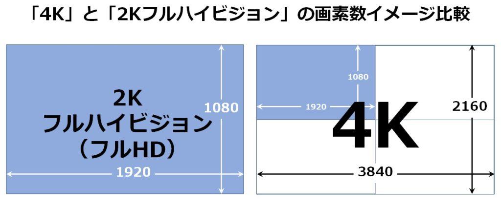 画素数イメージ比較