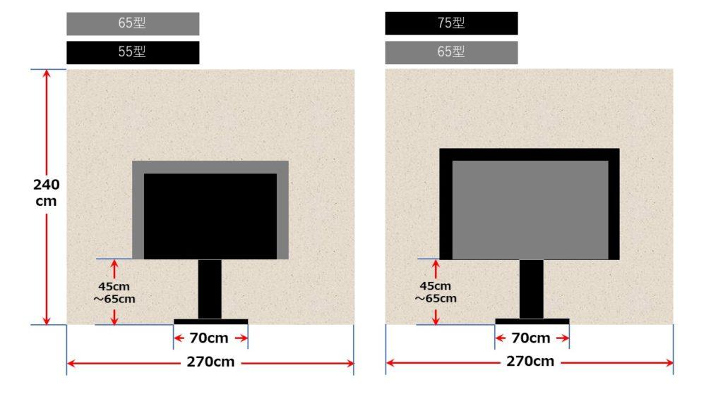 1.5畳幅で台設置2