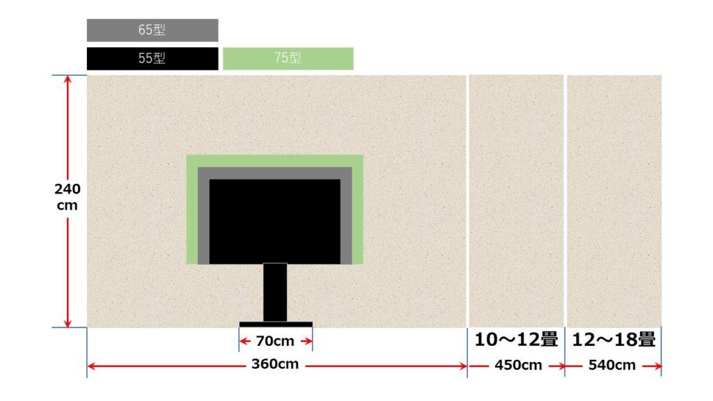 2.0畳幅で台設置3