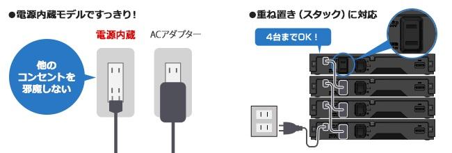 AVHD-WRシリーズの電源