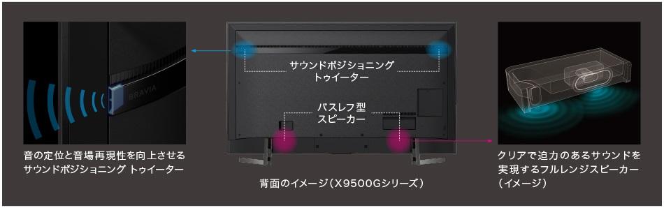 X9500G-02
