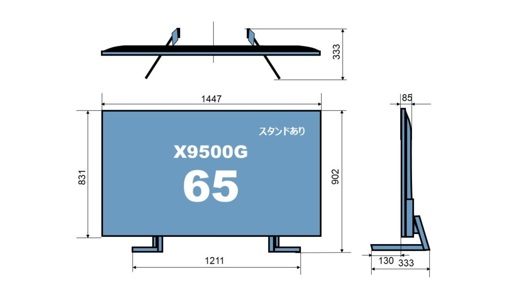 size KJ-65X9500G
