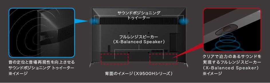 X9500H img03