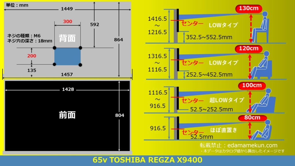 x9400 65型目線の高さ例