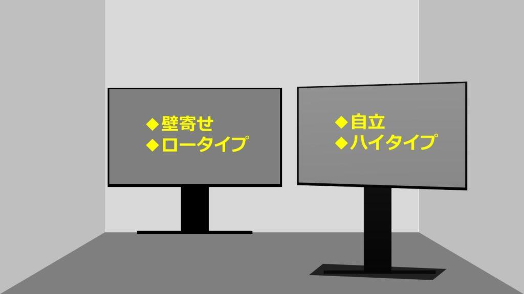 テレビスタンドの種類