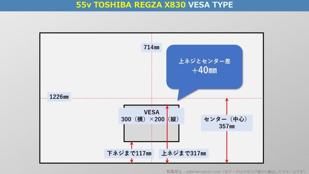 東芝4K有機ELレグザ X830 55型(インチ)テレビ背面のVESA位置とセンター位置を図解で解説