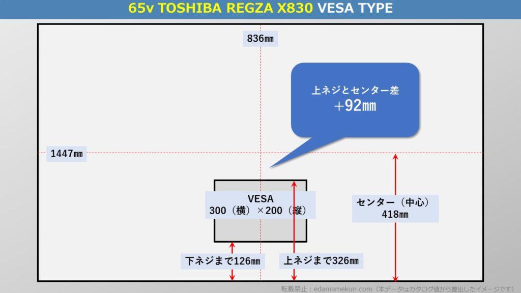 東芝4K有機ELレグザ X830 65型(インチ)テレビ背面のVESA位置とセンター位置を図解で解説