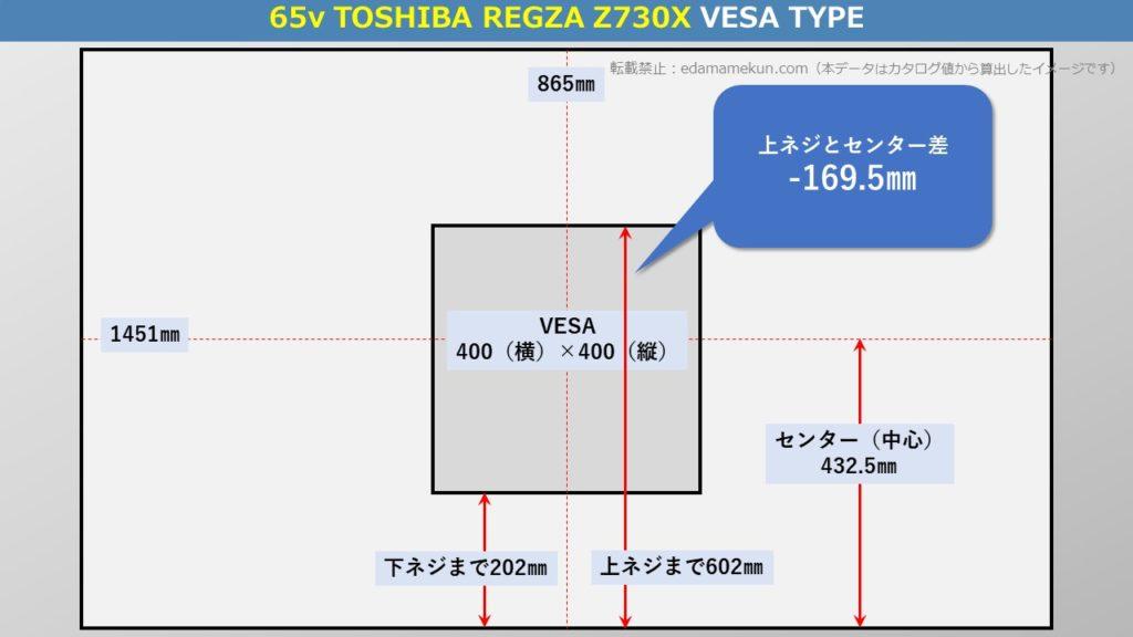 東芝4K液晶レグザ Z730X 65型(インチ)テレビ背面のVESA位置とセンター位置を図解で解説