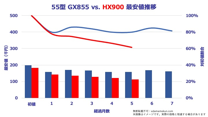 55-HX900-20210401