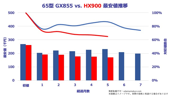 65-HX900-20210401