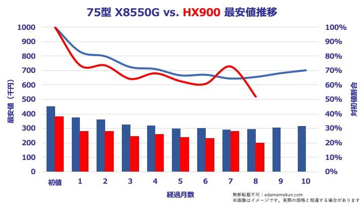 75-HX900-20210401