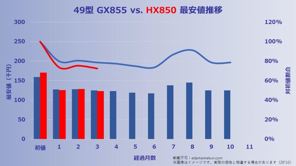 kakaku 49HX850 201006
