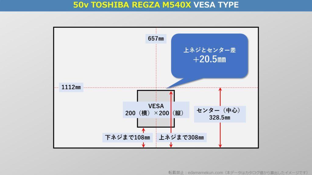東芝4K液晶レグザ M540X 50型(インチ)テレビ背面のVESA位置とセンター位置を図解で解説