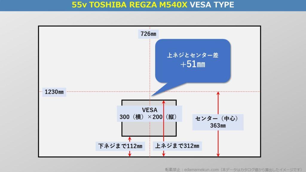 東芝4K液晶レグザ M540X 55型(インチ)テレビ背面のVESA位置とセンター位置を図解で解説