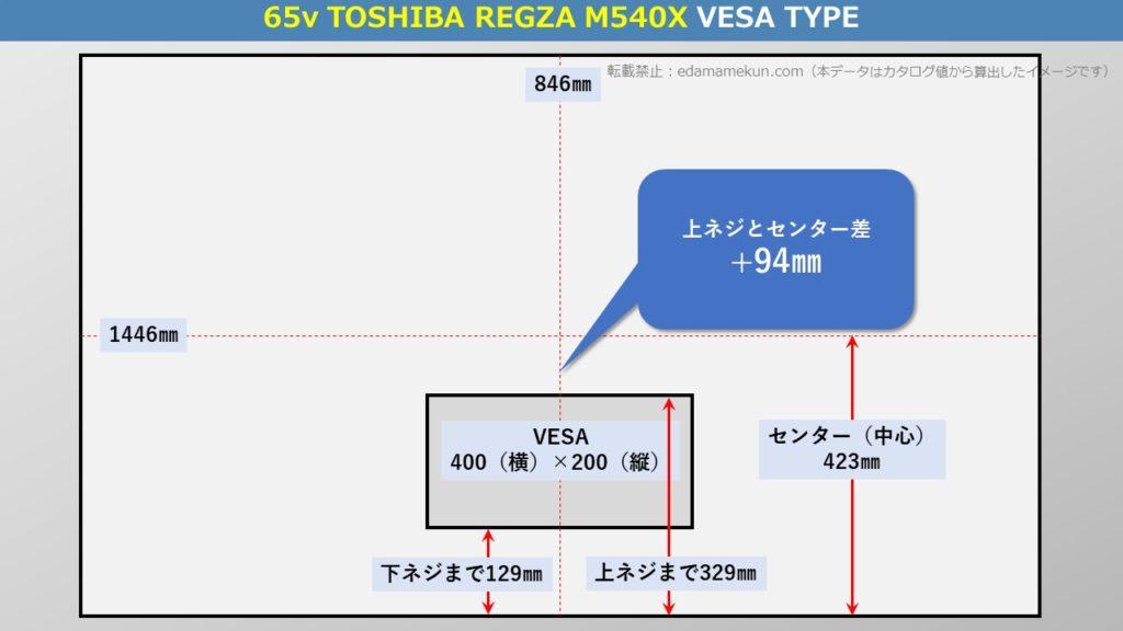 東芝4K液晶レグザ M540X 65型(インチ)テレビ背面のVESA位置とセンター位置を図解で解説