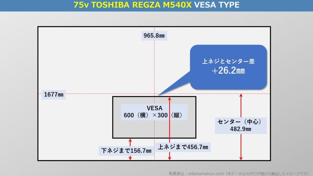 東芝4K液晶レグザ M540X 77型(インチ)テレビ背面のVESA位置とセンター位置を図解で解説