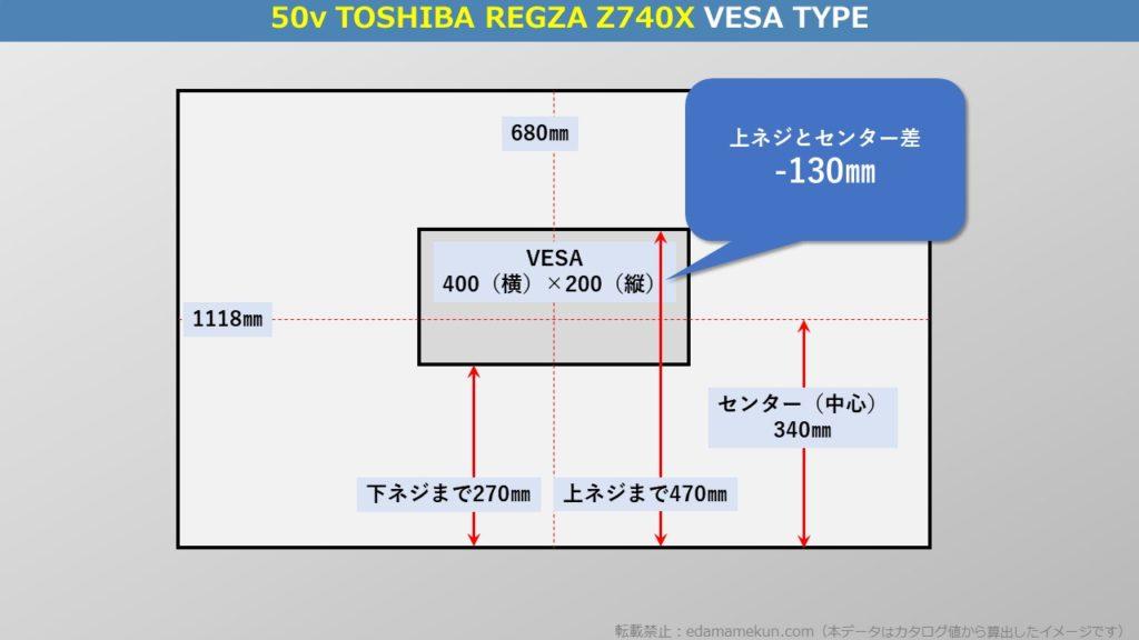 東芝4K液晶レグザ Z740X 50型(インチ)テレビ背面のVESA位置とセンター位置を図解で解説