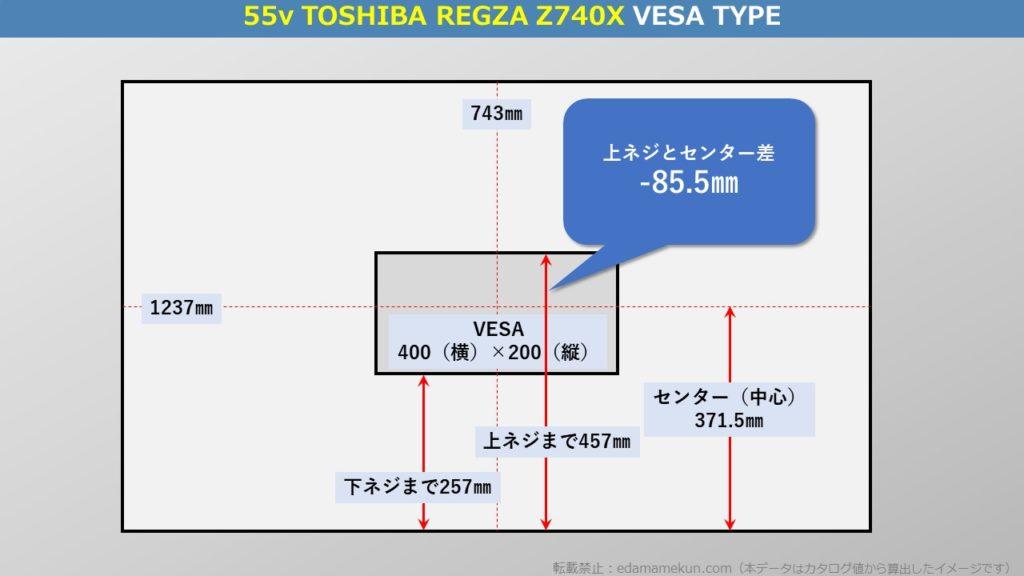 東芝4K液晶レグザ Z740X 55型(インチ)テレビ背面のVESA位置とセンター位置を図解で解説