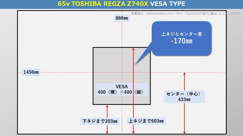 東芝4K液晶レグザ Z740X 65型(インチ)テレビ背面のVESA位置とセンター位置を図解で解説