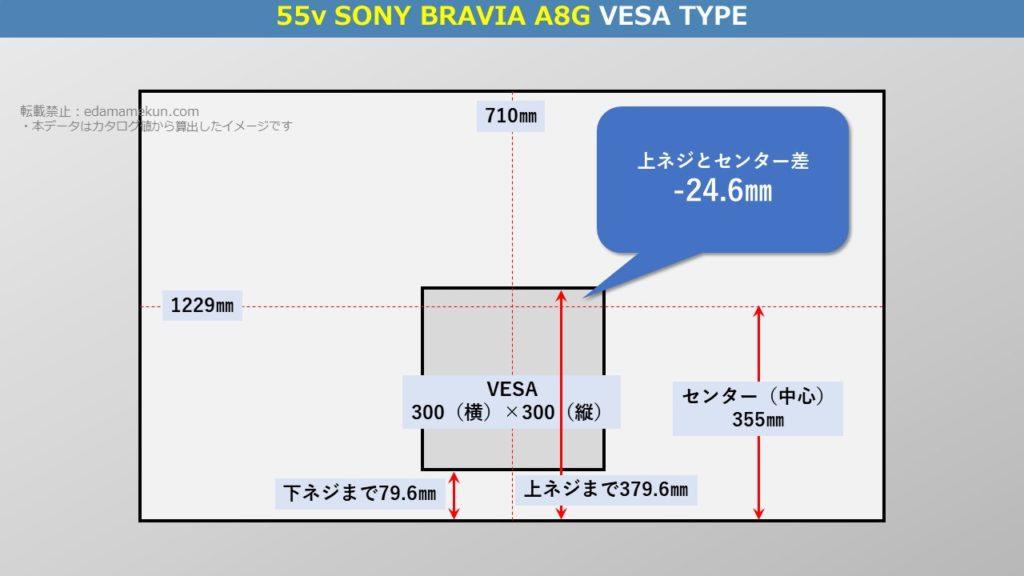 ソニー4K有機ELブラビア A8G 55型(インチ)テレビ背面のVESA位置とセンター位置を図解で解説