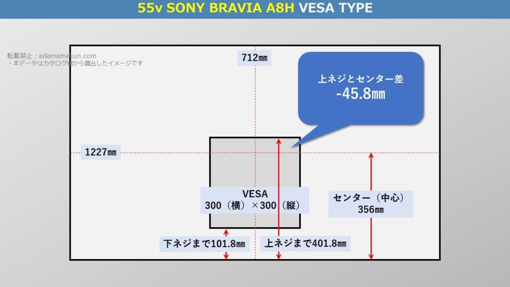 ソニー有機ELブラビア A8H 55型(インチ)テレビ背面のVESA位置とセンター位置を図解で解説