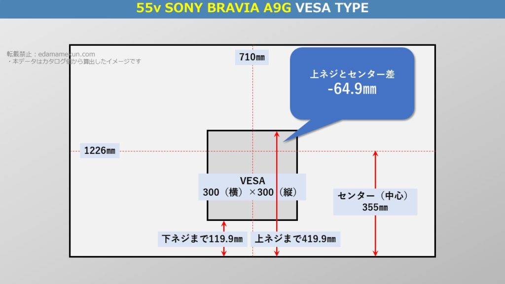 ソニー4K有機ELブラビア A9G 55型(インチ)テレビ背面のVESA位置とセンター位置を図解で解説