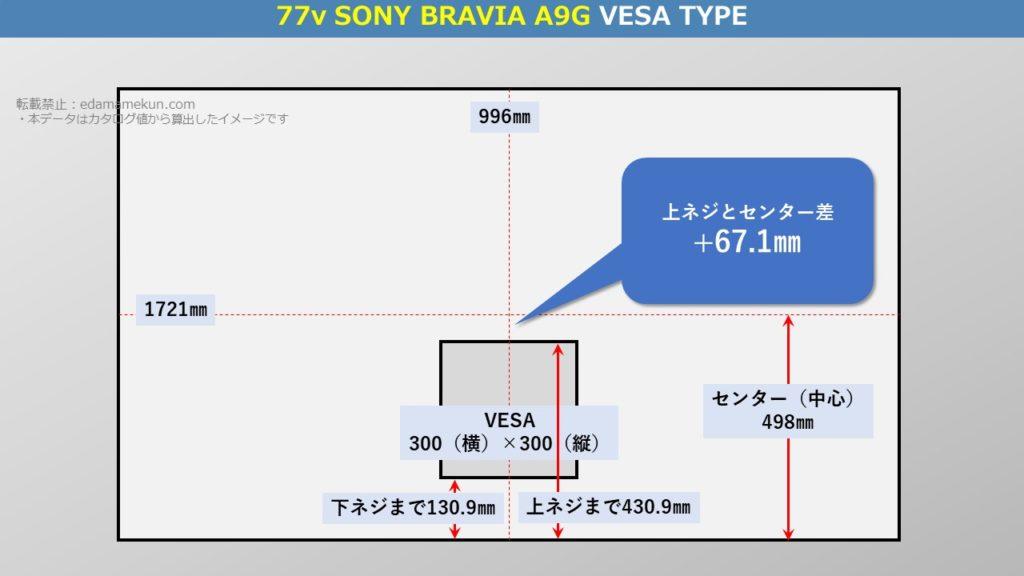 ソニー4K有機ELブラビア A9G 77型(インチ)テレビ背面のVESA位置とセンター位置を図解で解説