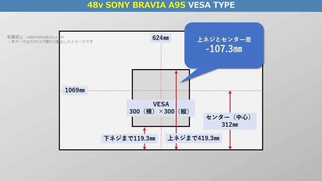 ソニー有機ELブラビア A9S 48型(インチ)テレビ背面のVESA位置とセンター位置を図解で解説