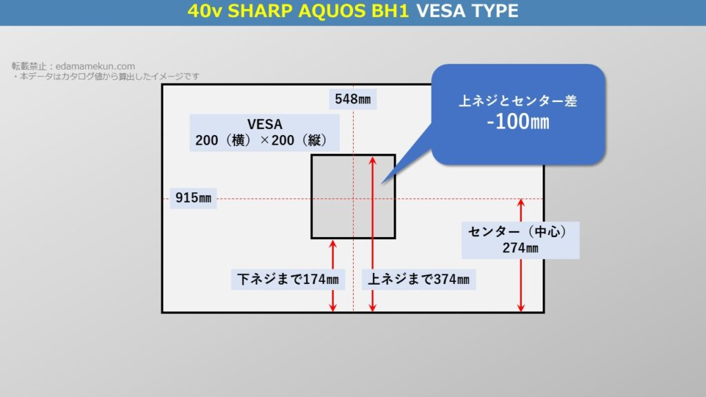 テレビスタンド設置位置であるシャープ4K液晶アクオス BH1 40型(インチ)テレビ背面のVESA位置とセンター位置を図解で解説