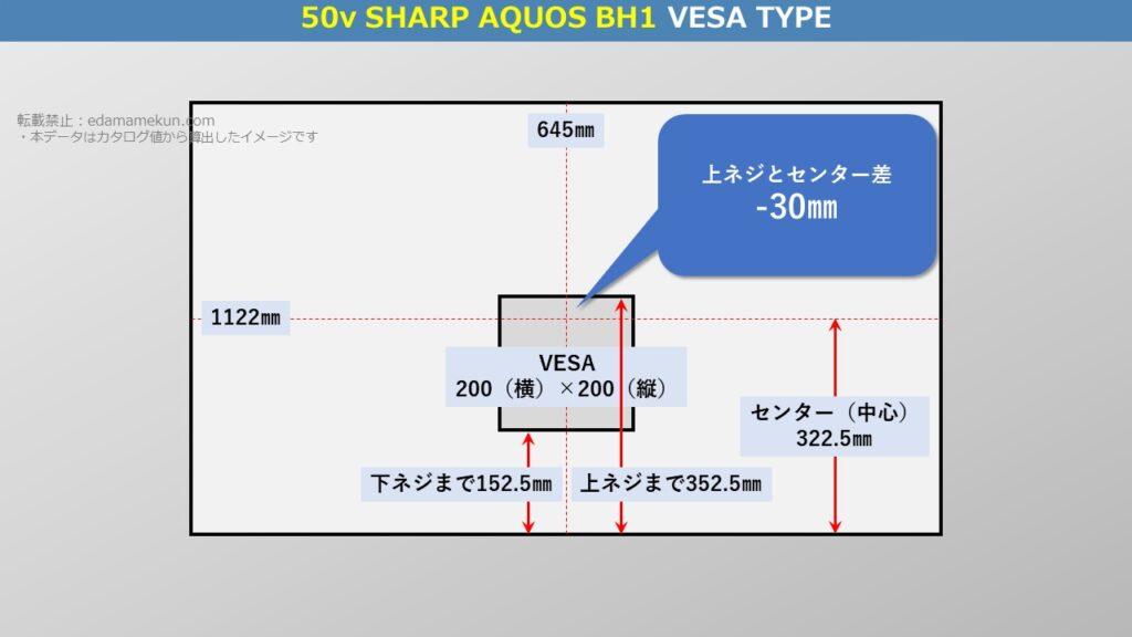 テレビスタンド設置位置であるシャープ4K液晶アクオス BH1 50型(インチ)テレビ背面のVESA位置とセンター位置を図解で解説