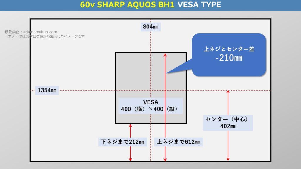 テレビスタンド設置位置であるシャープ4K液晶アクオス BH1 60型(インチ)テレビ背面のVESA位置とセンター位置を図解で解説