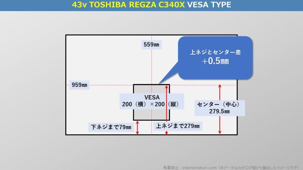 東芝4K液晶レグザC340X 43型(インチ)テレビ背面のVESA位置とセンター位置を図解で解説