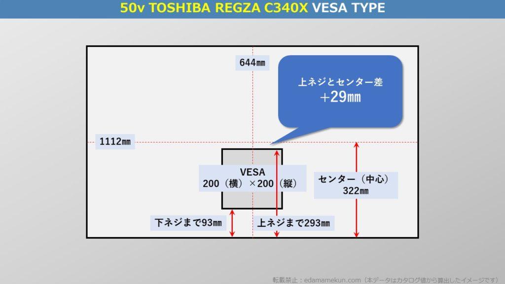 東芝4K液晶レグザC340X 50型(インチ)テレビ背面のVESA位置とセンター位置を図解で解説