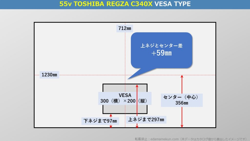 東芝4K液晶レグザC340X 55型(インチ)テレビ背面のVESA位置とセンター位置を図解で解説