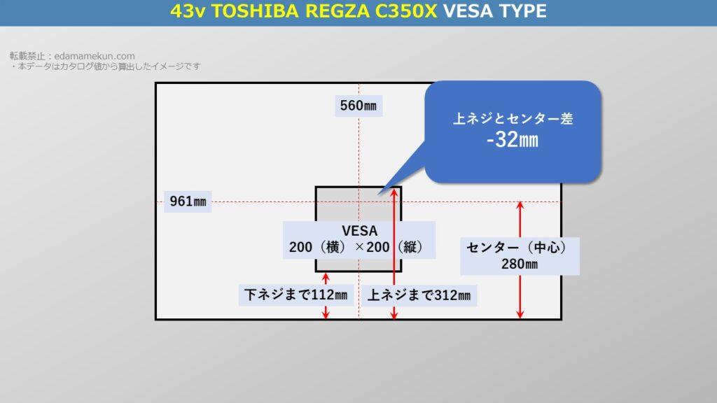 東芝4K液晶レグザC350X 43型(インチ)テレビ背面のVESA位置とセンター位置を図解で解説