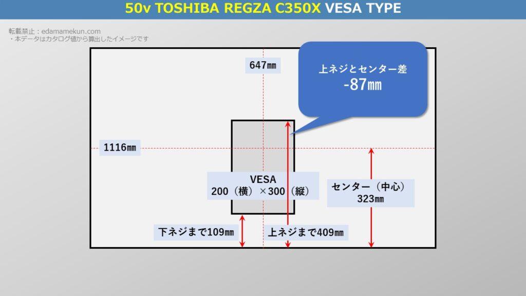東芝4K液晶レグザC350X 50型(インチ)テレビ背面のVESA位置とセンター位置を図解で解説