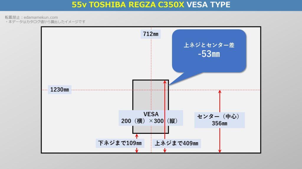 東芝4K液晶レグザC350X 55型(インチ)テレビ背面のVESA位置とセンター位置を図解で解説