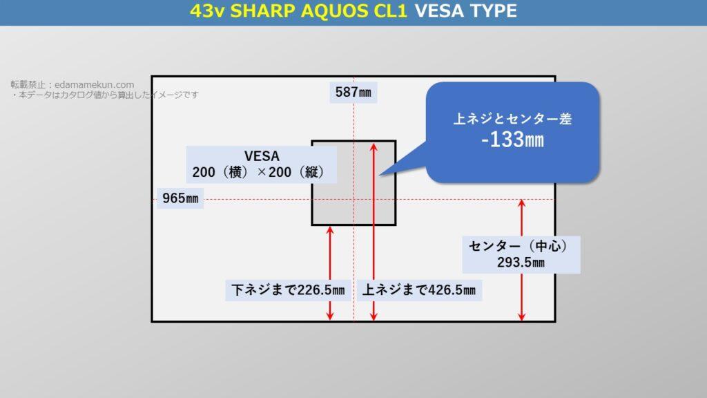 テレビスタンド設置位置であるシャープ4K液晶アクオス CL1 43型(インチ)テレビ背面のVESA位置とセンター位置を図解で解説