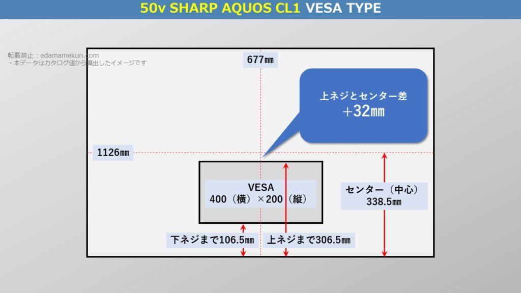 テレビスタンド設置位置であるシャープ4K液晶アクオス CL1 50型(インチ)テレビ背面のVESA位置とセンター位置を図解で解説