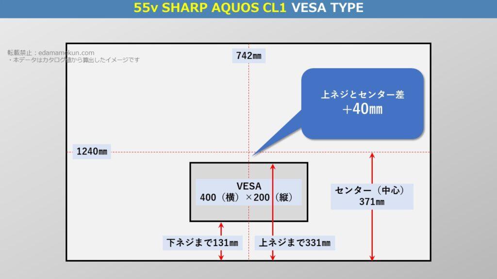 テレビスタンド設置位置であるシャープ4K液晶アクオス CL1 55型(インチ)テレビ背面のVESA位置とセンター位置を図解で解説