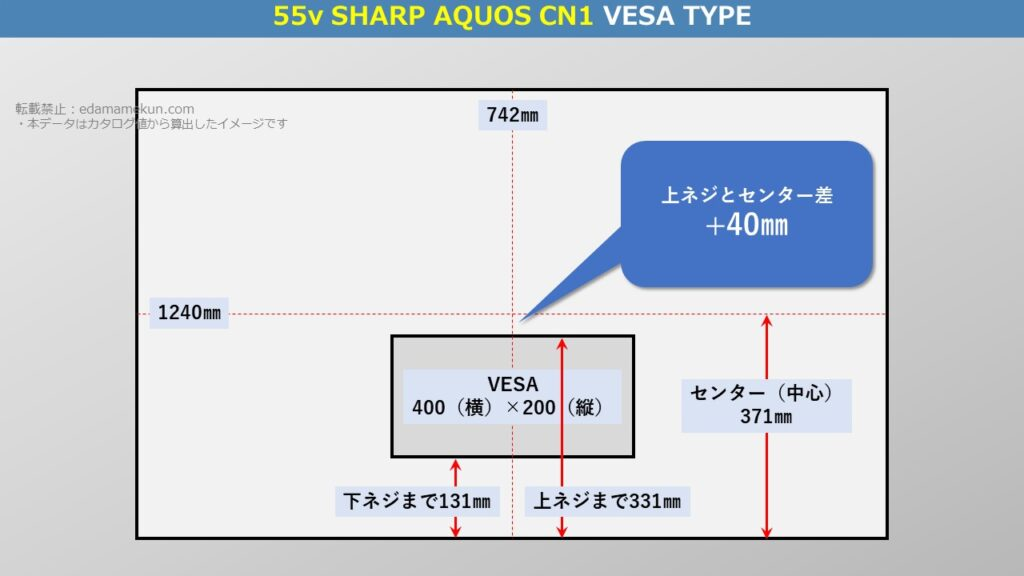 テレビスタンド設置位置であるシャープ4K液晶アクオス CN1 55型(インチ)テレビ背面のVESA位置とセンター位置を図解で解説