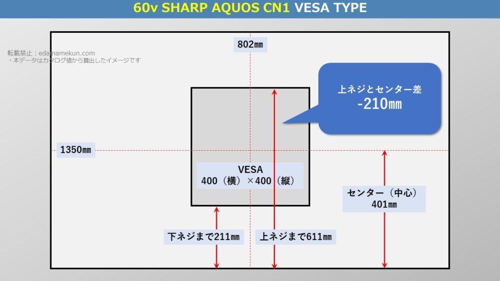 テレビスタンド設置位置であるシャープ4K液晶アクオス CN1 60型(インチ)テレビ背面のVESA位置とセンター位置を図解で解説