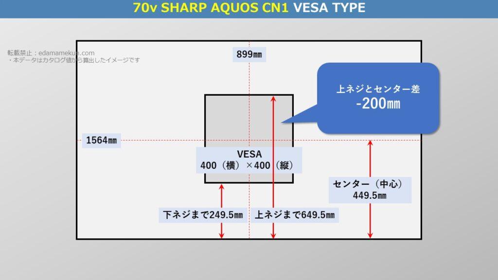 テレビスタンド設置位置であるシャープ4K液晶アクオス CN1 70型(インチ)テレビ背面のVESA位置とセンター位置を図解で解説