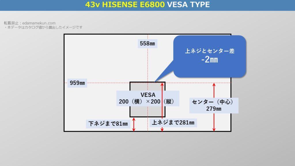 4K液晶ハイセンス E6800 43型(インチ)テレビ背面のVESA位置とセンター位置を図解で解説
