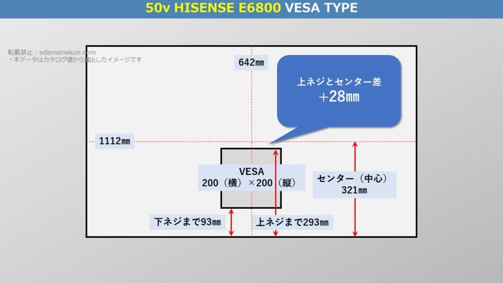 4K液晶ハイセンス E6800 50型(インチ)テレビ背面のVESA位置とセンター位置を図解で解説