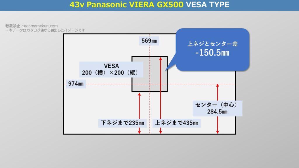 テレビスタンド設置位置であるパナソニック4K液晶ビエラ GX500 43型(インチ)テレビ背面のVESA位置とセンター位置を図解で解説