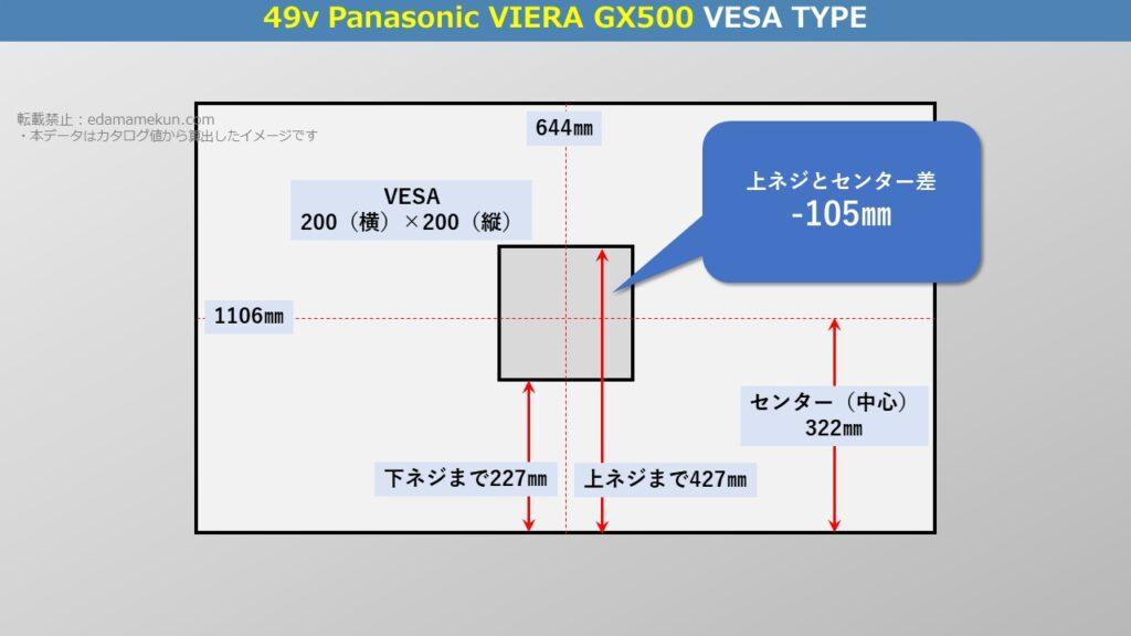 テレビスタンド設置位置であるパナソニック4K液晶ビエラ GX500 49型(インチ)テレビ背面のVESA位置とセンター位置を図解で解説