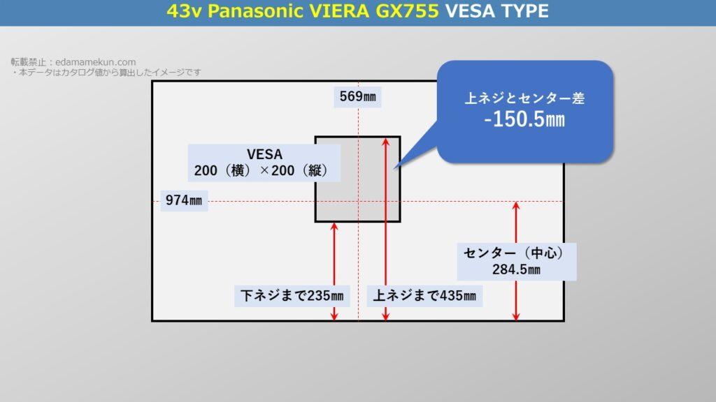 テレビスタンド設置位置であるパナソニック4K液晶ビエラ GX755 43型(インチ)テレビ背面のVESA位置とセンター位置を図解で解説