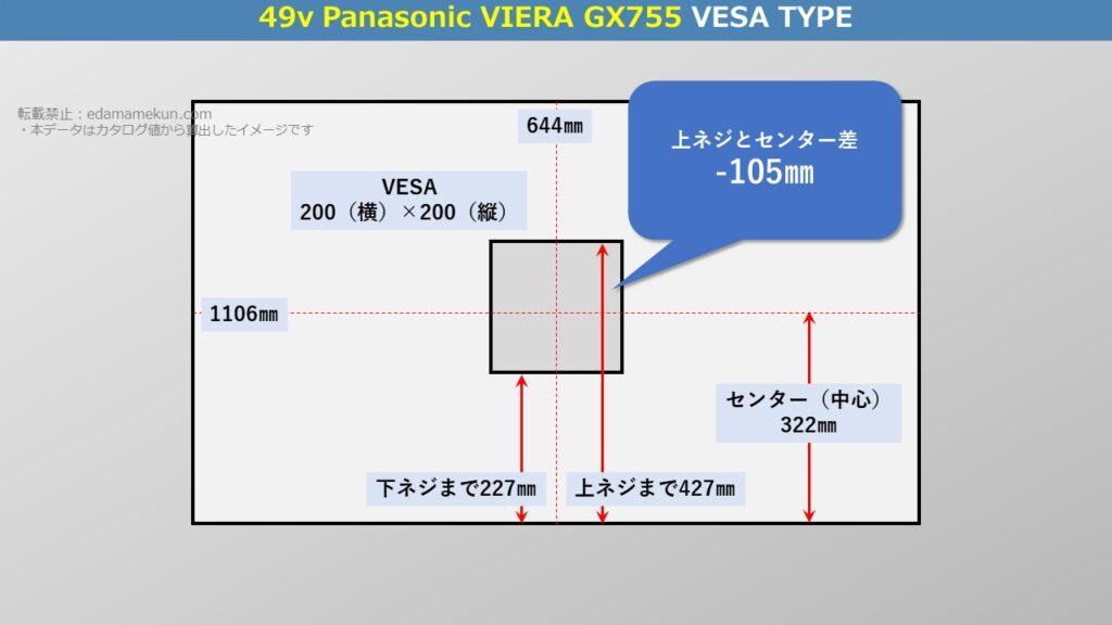 テレビスタンド設置位置であるパナソニック4K液晶ビエラ GX755 49型(インチ)テレビ背面のVESA位置とセンター位置を図解で解説